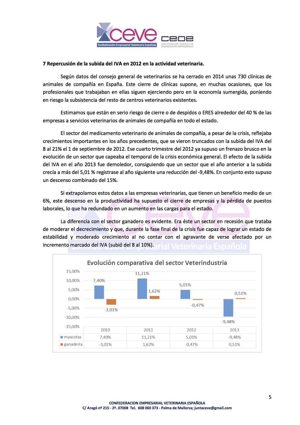 INFOME CEVE SOBRE EL IVA 6VETERINARIO DESBLOQUEADO