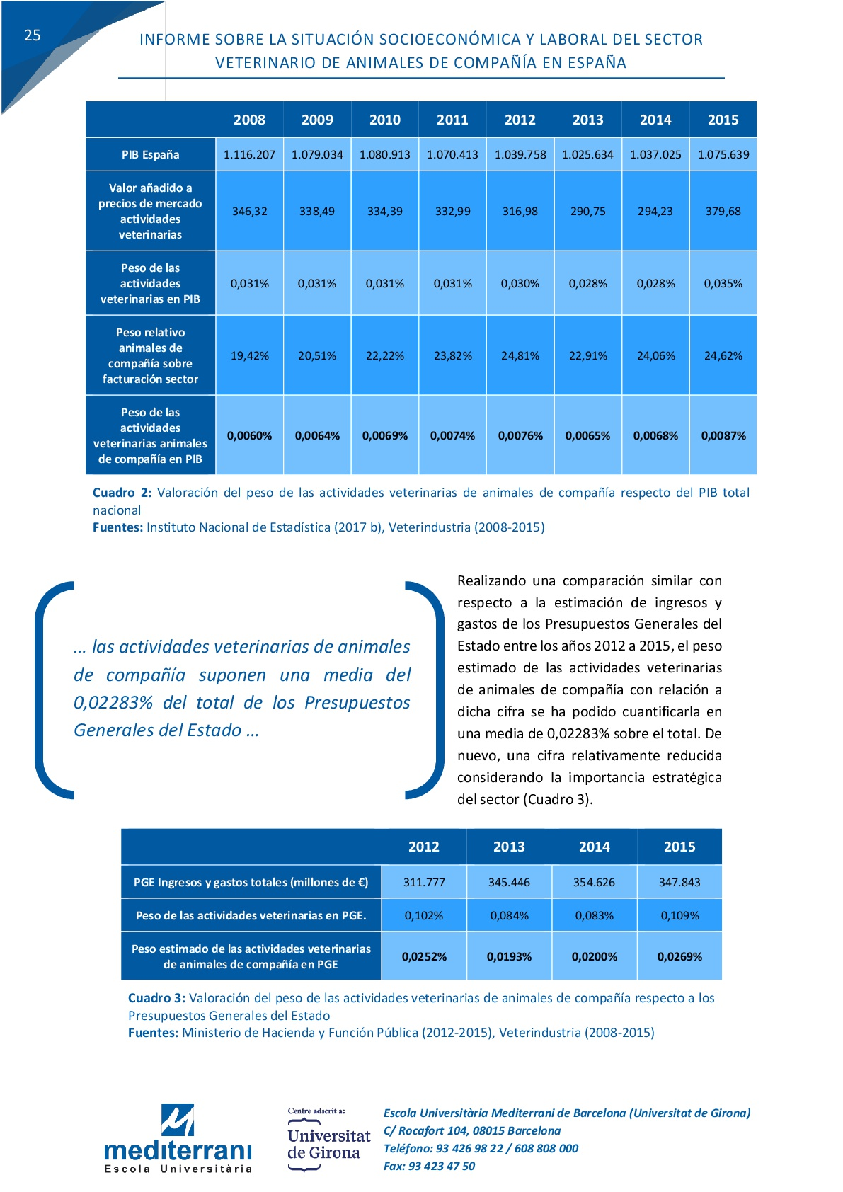 Informe-Veterinario-2017-+-informe-legal-2015-(3)-030