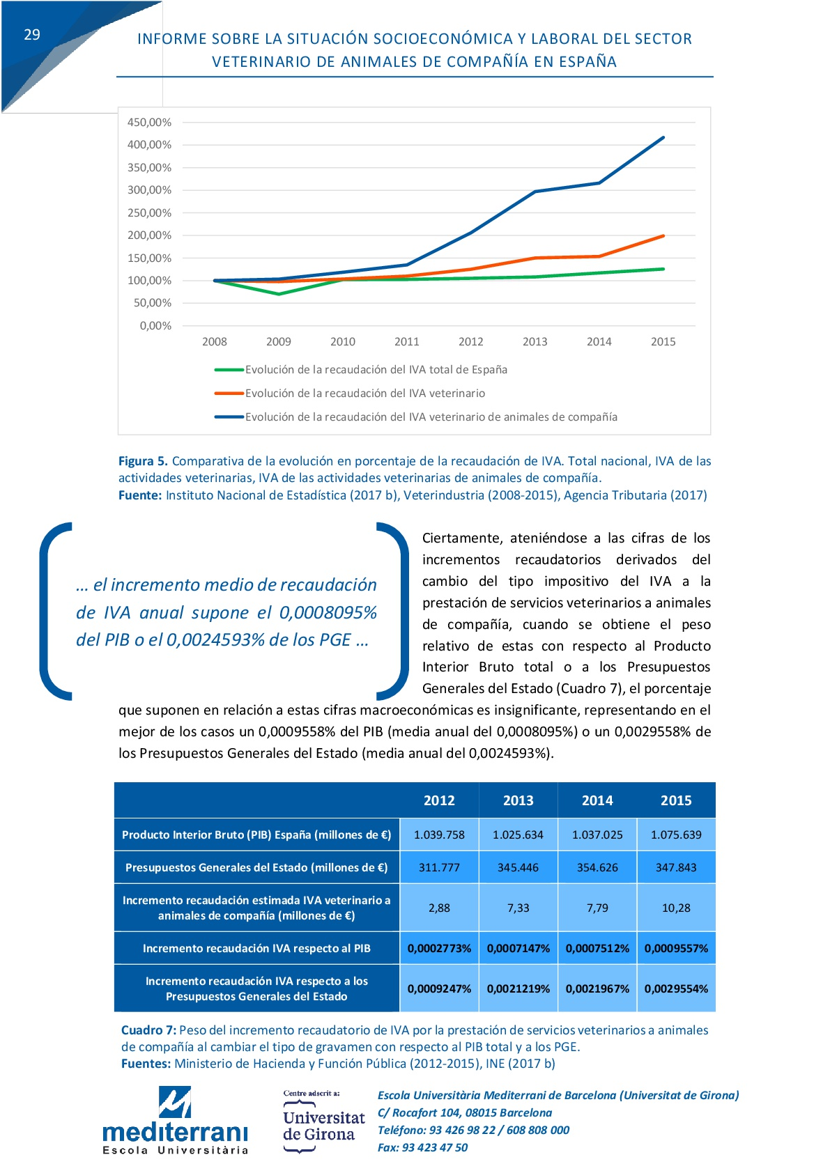 Informe-Veterinario-2017-+-informe-legal-2015-(3)-034