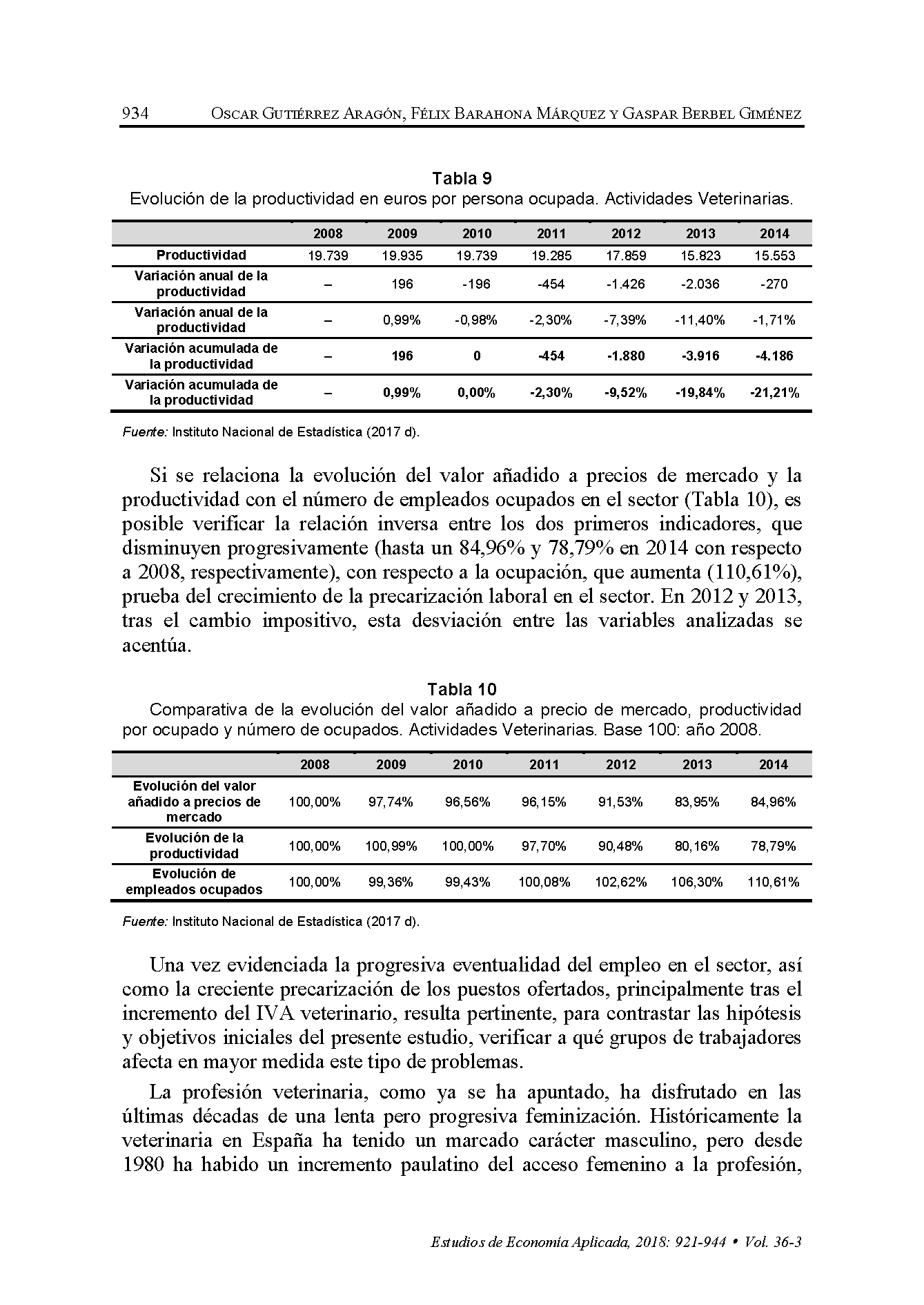 Efectos incremento IVA sobre condiciones laborales sector veterinario (EEA)_Página_14