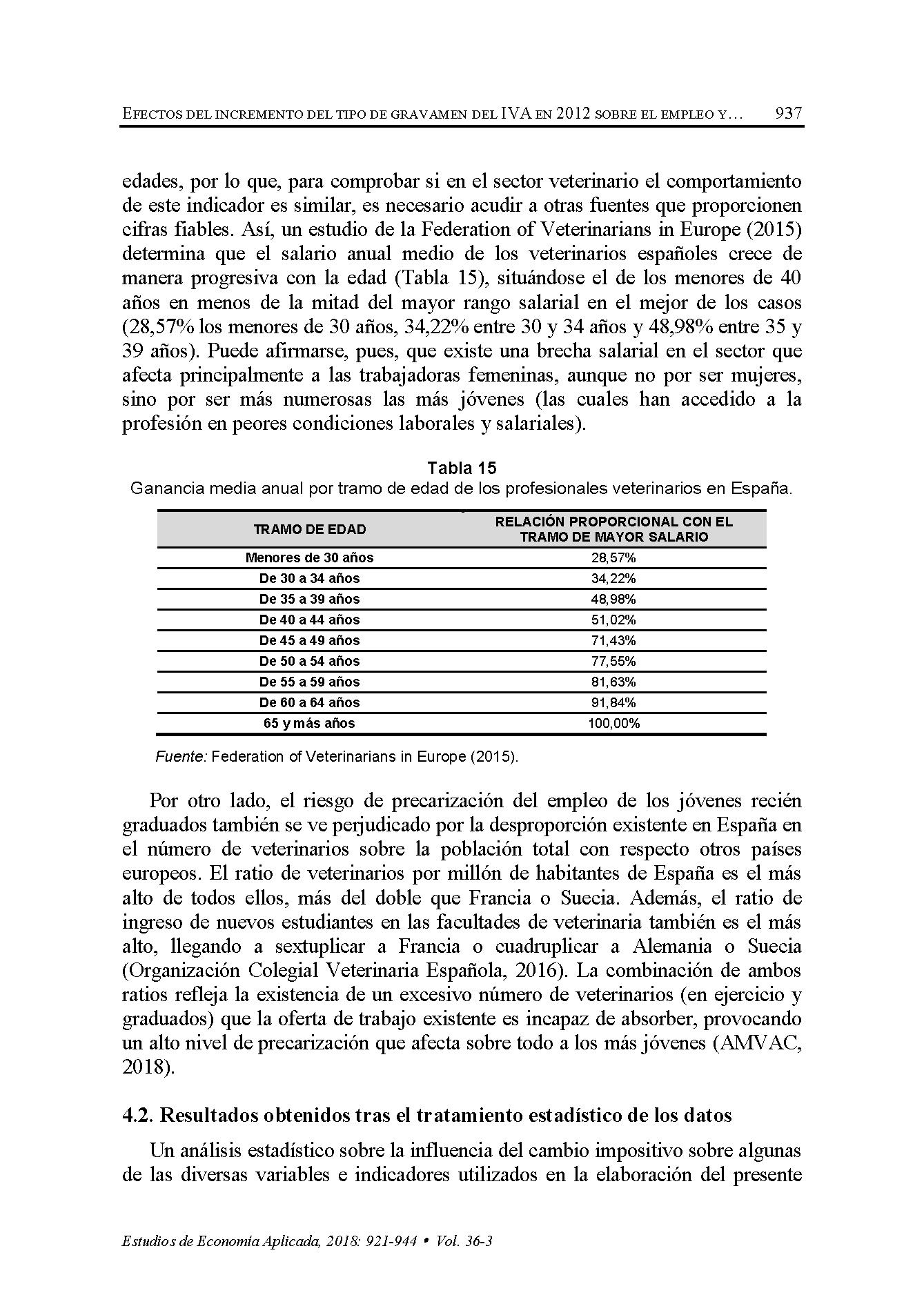 Efectos incremento IVA sobre condiciones laborales sector veterinario (EEA)_Página_17